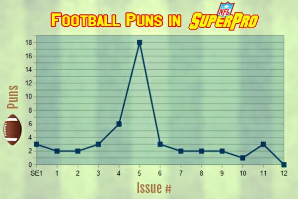 NFL SuperPro - Pun Graph